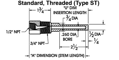 Threaded-thermowell_standard_drawing